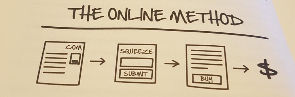 Online funnels